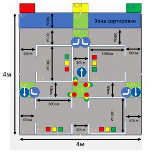 Поле соревновательное для «мобильной робототехники» в комплекте с дополнительными элементами в соответствии с заданием 2019 WSR