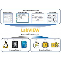 Программное обеспечение NI LabVIEW Student Edition